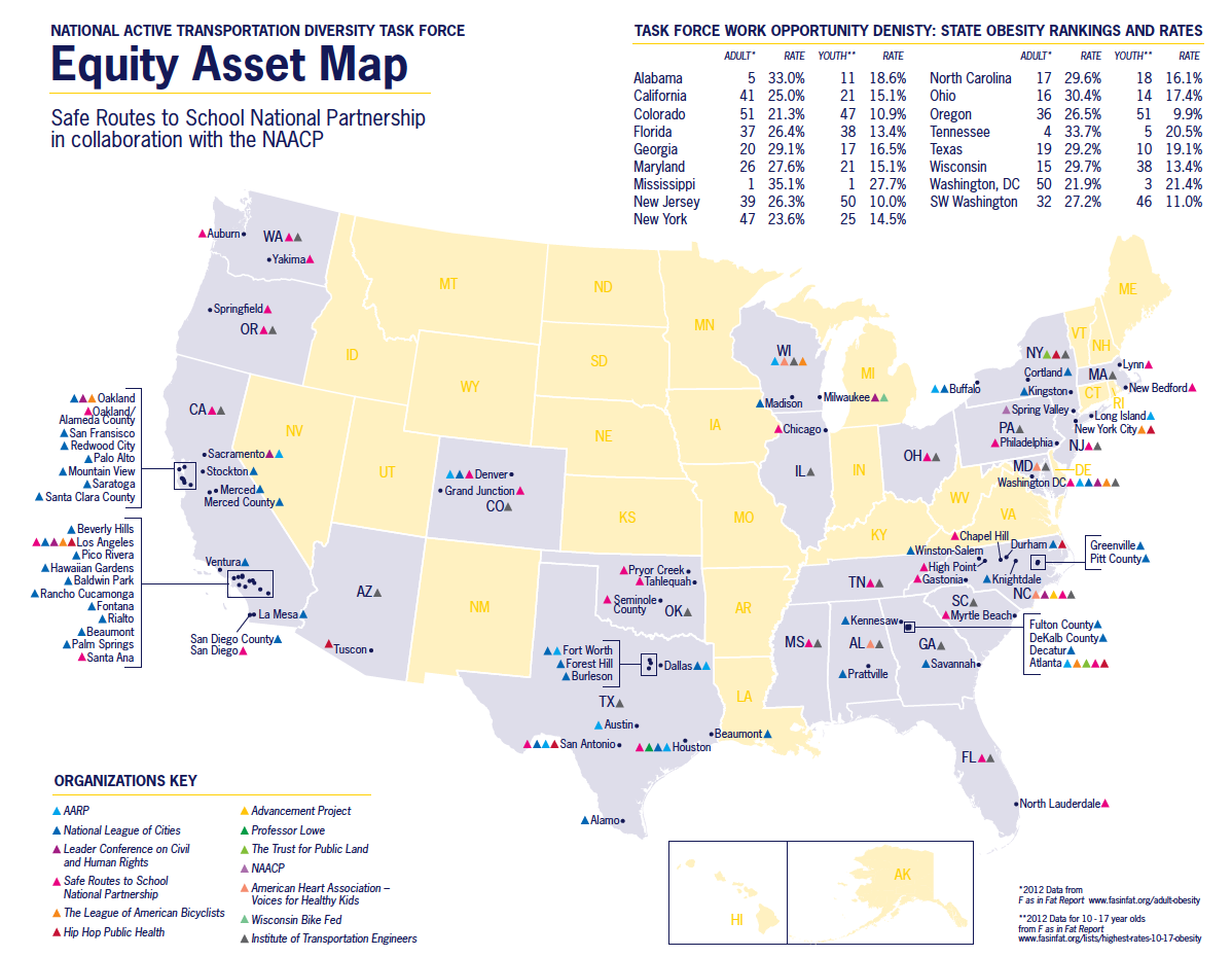 equity asset map