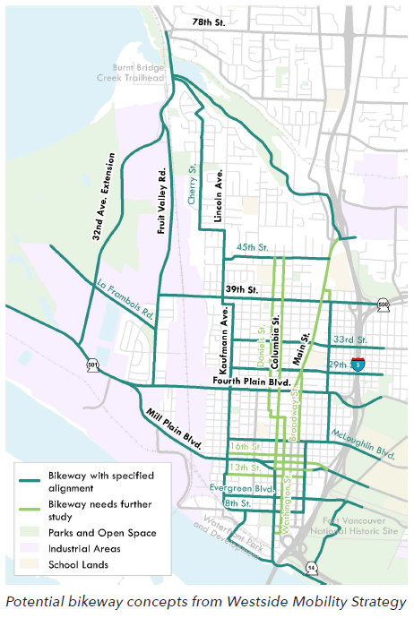 Westside Mobility Strategy Bikeway Concepts